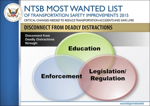 NTSB Most Wanted List 2015 - Disconnect from Deadly Distractions