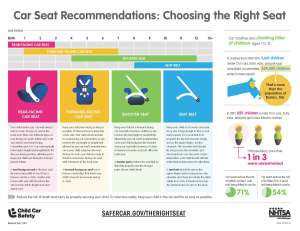 NHTSA Child Car Safety infographic