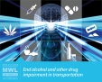 End alcohol and other drug impairment in transportation